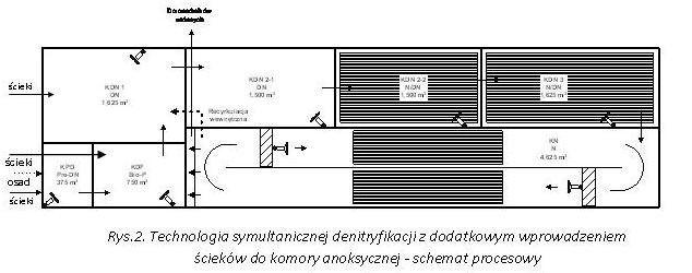 oczyszczalnia_r2