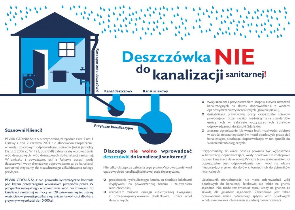 ulotka_deszczowka2B